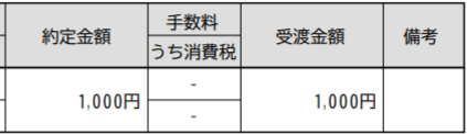 PayPay証券日産取引2
